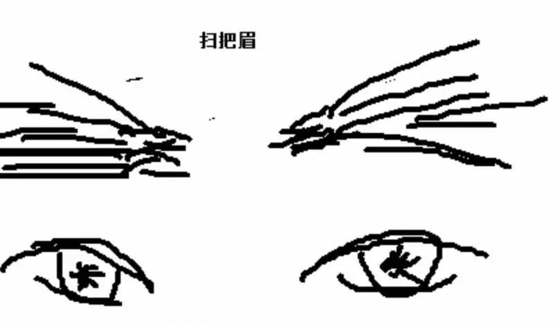 人生坎坷的6种眉毛类型!