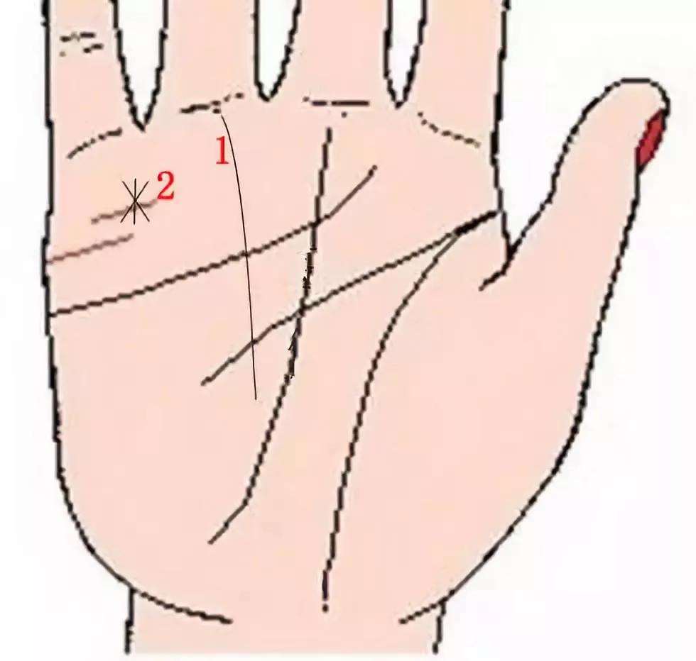 手相:拥有这9大掌纹,注定一生富贵!