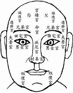 《许负相法》十六篇详细全文(收藏)!
