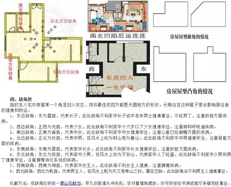房屋常见风水形煞及化解方法(第一章)