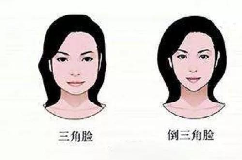 """识人先看头,通过""""头型""""快速判断一个人的性格!"""