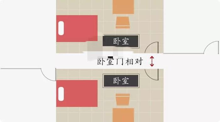 6种容易造成家庭矛盾的房屋户型!
