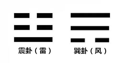 """四句话总结""""无字天书""""先天八卦图!"""