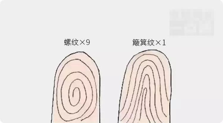 手指螺纹个数看命运,你是否有发财命?