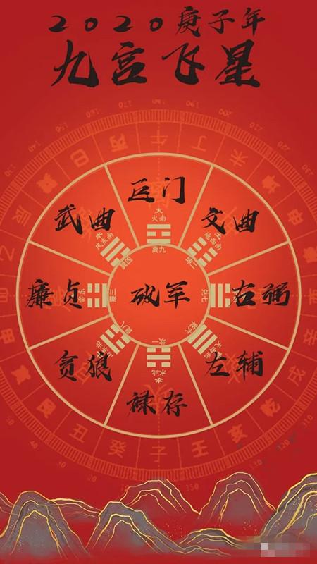 风水学角度分析武汉疫情!