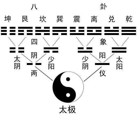 """健身功法""""八段锦""""动作分解,特殊时期祛病健身!"""