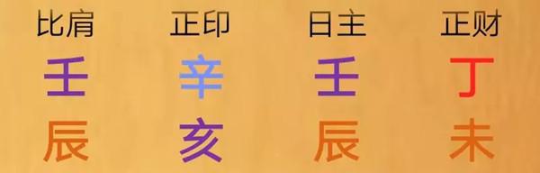 """八字是人的生命密码,这种做法简直就是""""玩命""""!"""