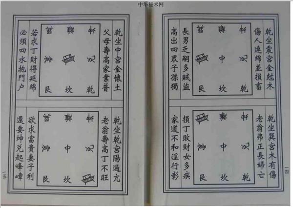 风水秘术:《阳宅八门九宫图大全》!