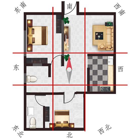 九宫八卦图分析阳宅风水中西北角的重要性!