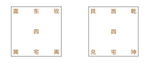 """厨房在西北乾宫不一定是""""火烧天门""""!(附化解方法)"""