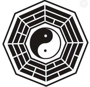六爻占卜真的是高深莫测吗?普通人能否学习?