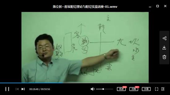孙立昇:形家阳宅理论与阳宅实战讲座!(长眼法+视频教程)