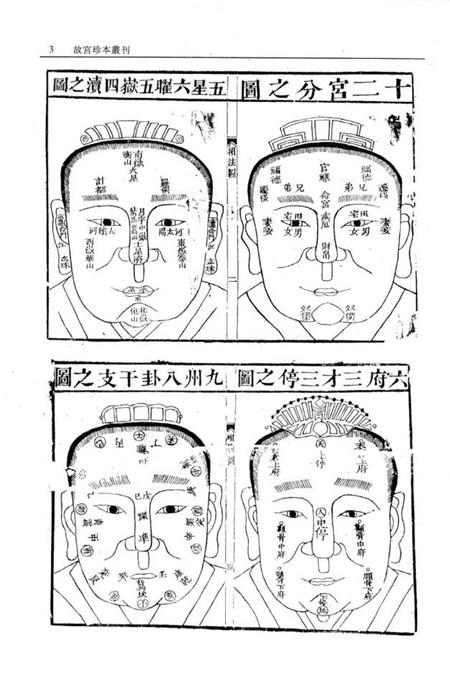 《麻衣先生人相编》+《神相水镜集》+《太极数》三合一电子版!