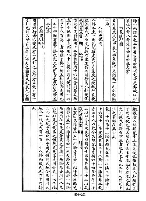 《易通变》四十卷,宋朝张行成撰,清末民国初抄本!