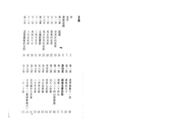 白鹤鸣《风水罗盘逐层详解》PDF版!