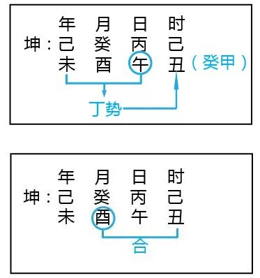 """北大早逝的才女""""飞花""""张培祥八字拆解!"""