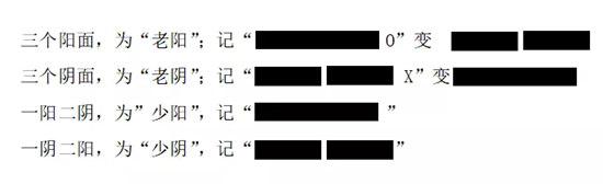 六爻排卦详细步骤总结,非常实用!