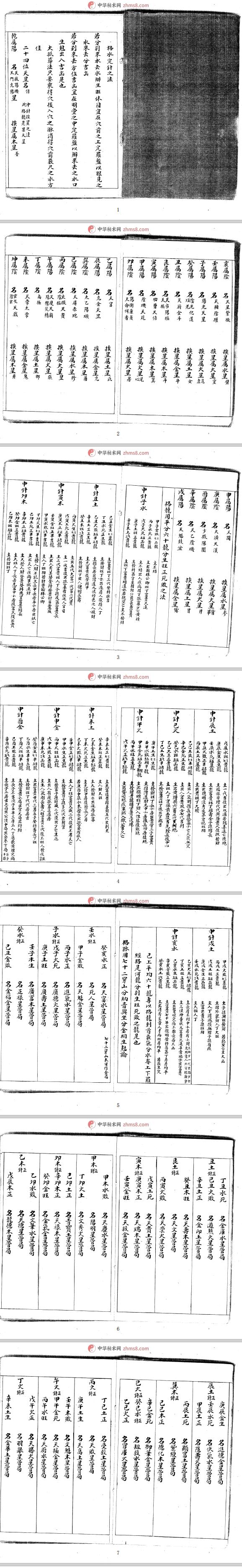 《格水定针之法》手抄本pdf下载