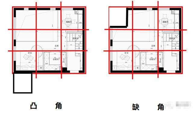 风水上什么样的房屋是缺角和凸角?