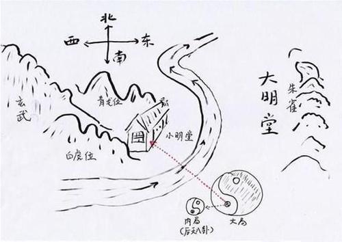 风水应用的战略与战术