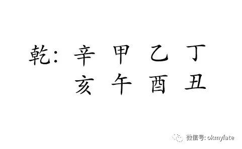 汪峰生辰八字命盘分析