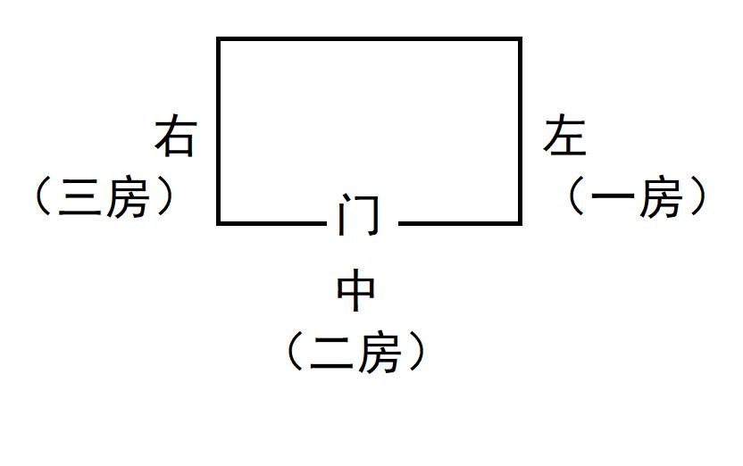 三孩政策:神秘数字【3】