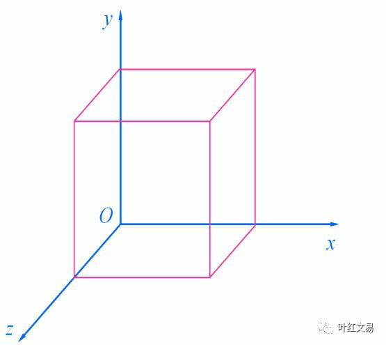 干支结构是用来模仿世界运行规则的模型
