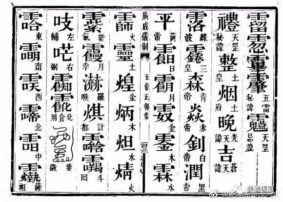 道教文化:雲君鬼臣讳字的秘密