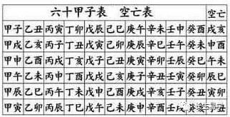 """建议收藏——自查流年吉凶之""""天干五合篇"""""""