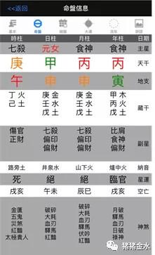 『一代女皇绮绮子』张雨绮的八字命盘分析