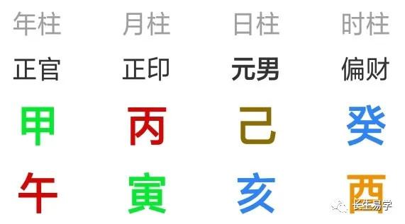 """子平命理真正的富贵标志——""""调候用神"""""""